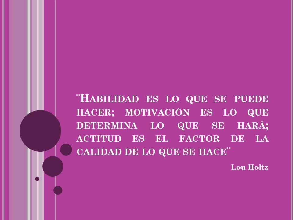 ¨Habilidad es lo que se puede hacer; motivación es lo que determina lo que se hará; actitud es el factor de la calidad de lo que se hace¨