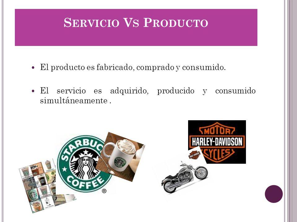 Servicio Vs Producto El producto es fabricado, comprado y consumido.