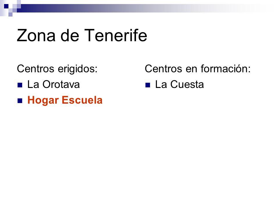 Zona de Tenerife Centros erigidos: La Orotava Hogar Escuela