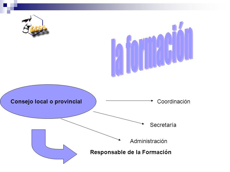 la formación Consejo local o provincial Coordinación Secretaría