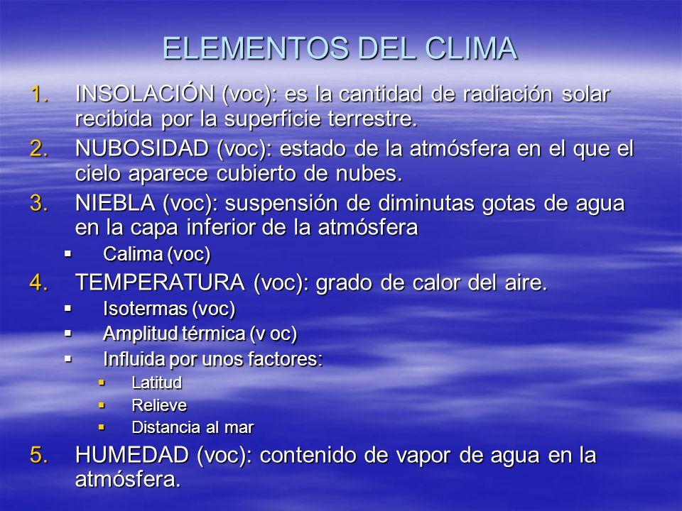 ELEMENTOS DEL CLIMA INSOLACIÓN (voc): es la cantidad de radiación solar recibida por la superficie terrestre.