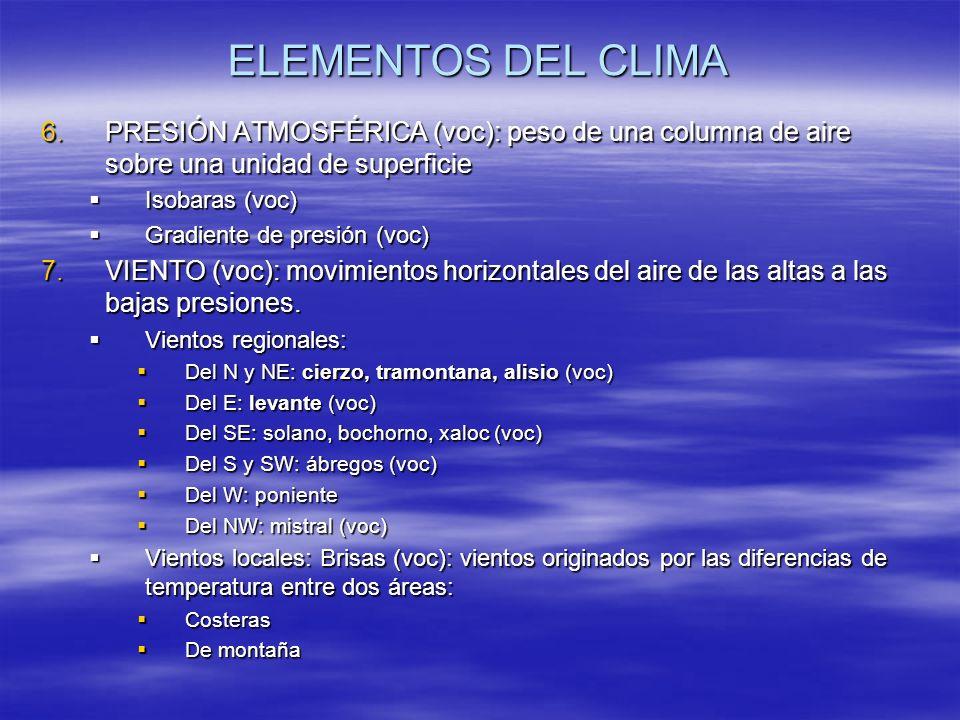 ELEMENTOS DEL CLIMA PRESIÓN ATMOSFÉRICA (voc): peso de una columna de aire sobre una unidad de superficie.