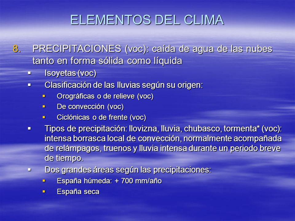 ELEMENTOS DEL CLIMA PRECIPITACIONES (voc): caída de agua de las nubes tanto en forma sólida como líquida.