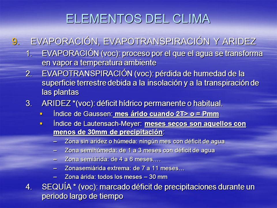 ELEMENTOS DEL CLIMA EVAPORACIÓN, EVAPOTRANSPIRACIÓN Y ARIDEZ