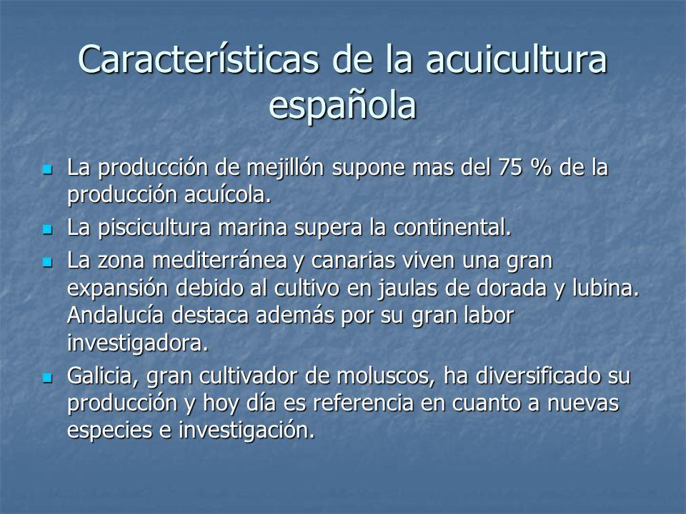 Características de la acuicultura española