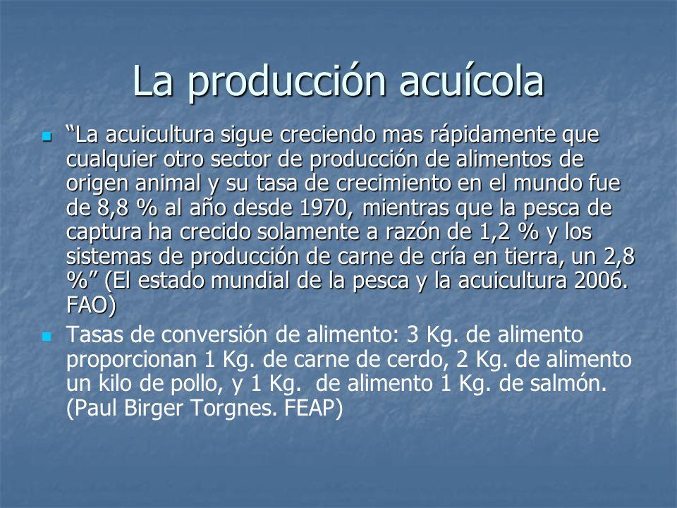 La producción acuícola
