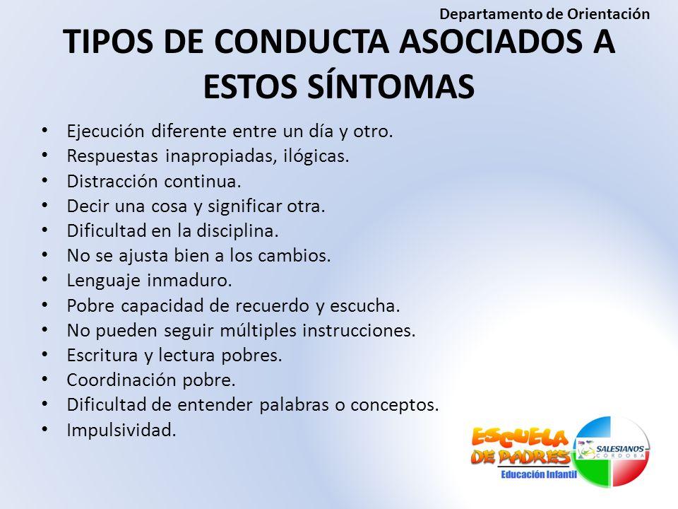 TIPOS DE CONDUCTA ASOCIADOS A ESTOS SÍNTOMAS
