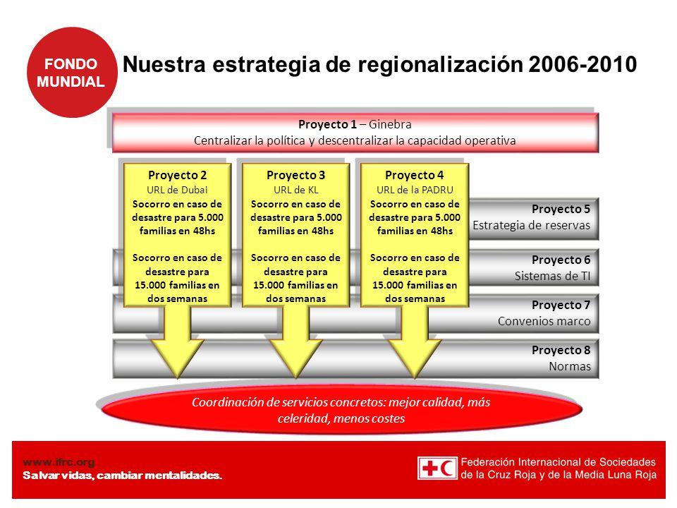 Nuestra estrategia de regionalización 2006-2010