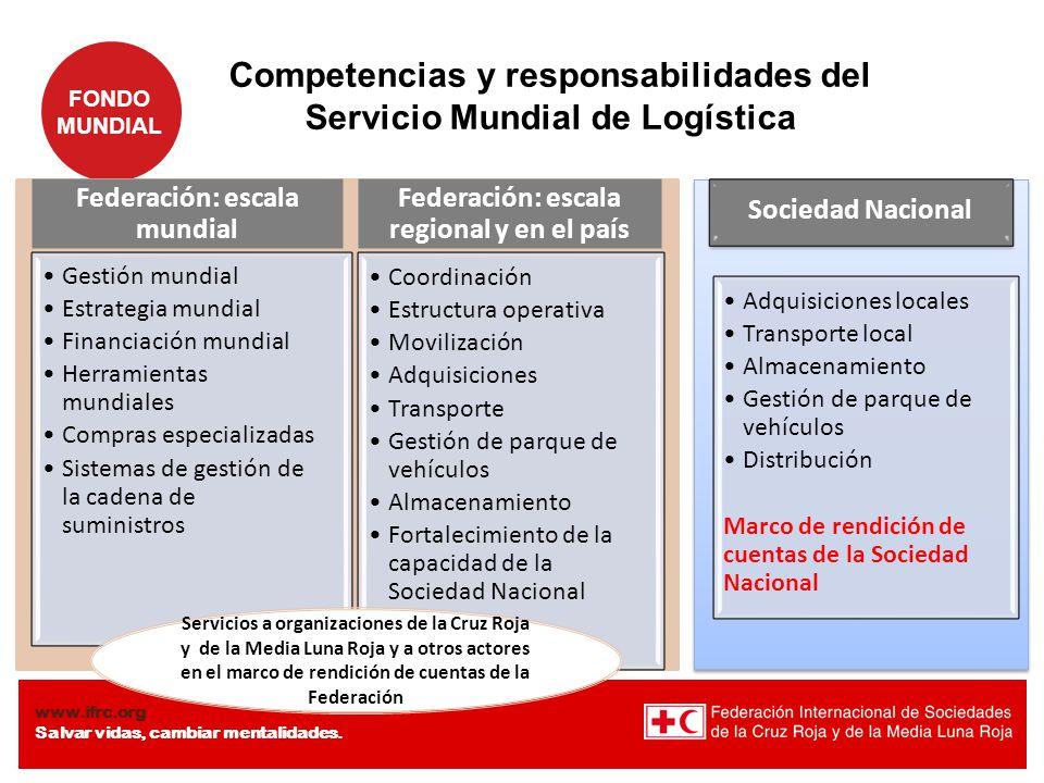 Competencias y responsabilidades del Servicio Mundial de Logística