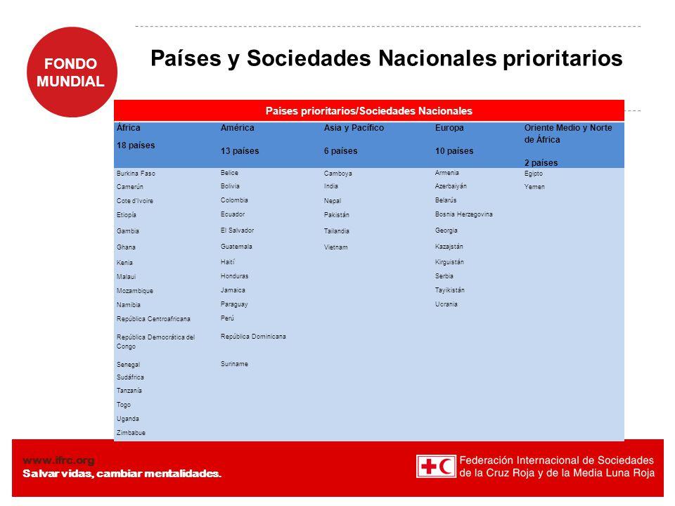 Países y Sociedades Nacionales prioritarios