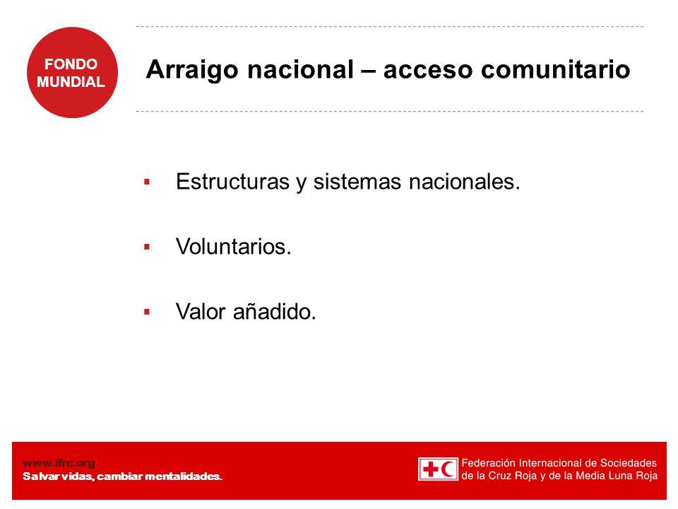 Arraigo nacional – acceso comunitario