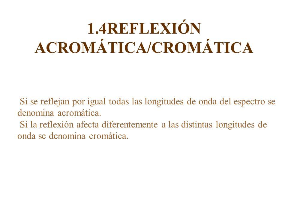 1.4REFLEXIÓN ACROMÁTICA/CROMÁTICA