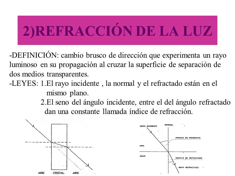 2)REFRACCIÓN DE LA LUZ -DEFINICIÓN: cambio brusco de dirección que experimenta un rayo.