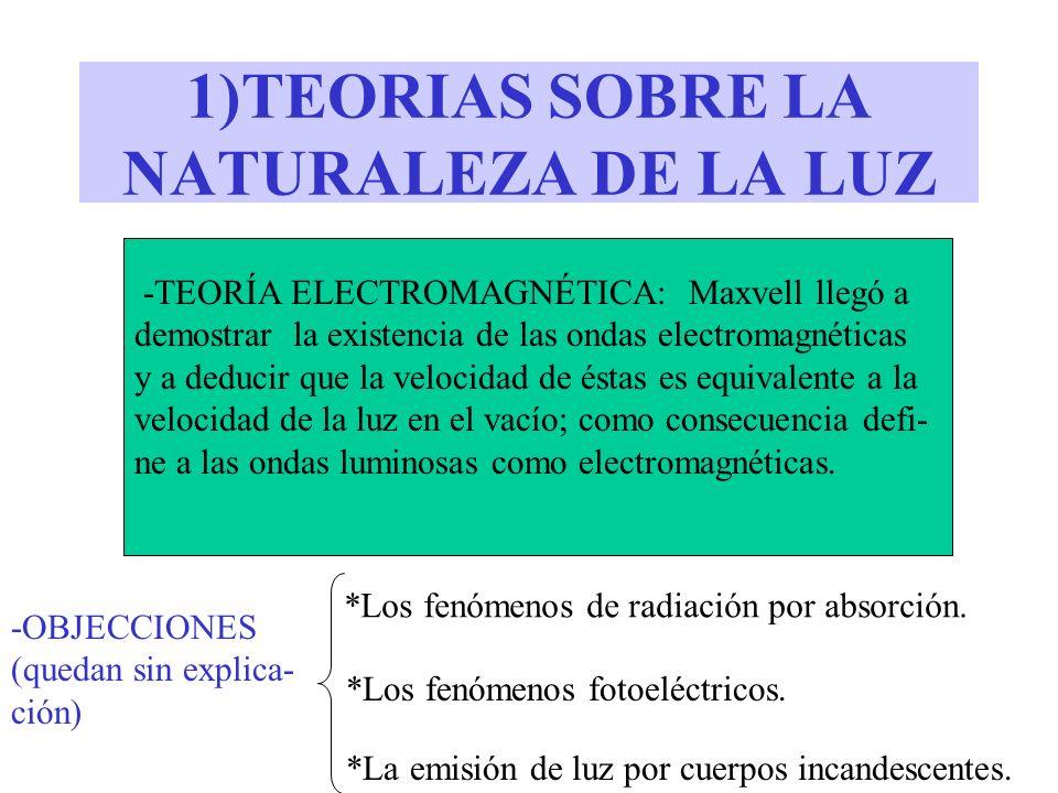 1)TEORIAS SOBRE LA NATURALEZA DE LA LUZ