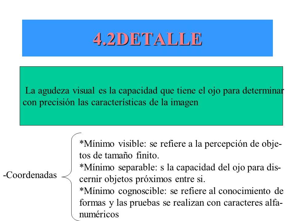 4.2DETALLE La agudeza visual es la capacidad que tiene el ojo para determinar. con precisión las características de la imagen.
