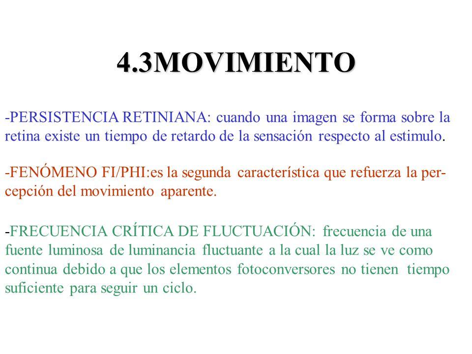 4.3MOVIMIENTO -PERSISTENCIA RETINIANA: cuando una imagen se forma sobre la. retina existe un tiempo de retardo de la sensación respecto al estimulo.