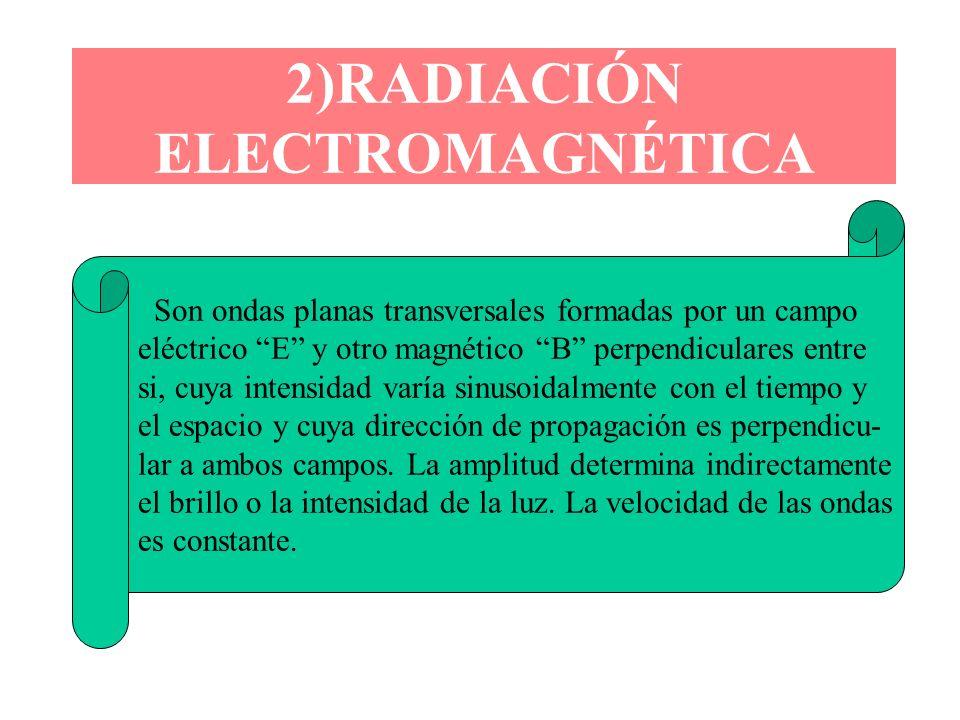 2)RADIACIÓN ELECTROMAGNÉTICA