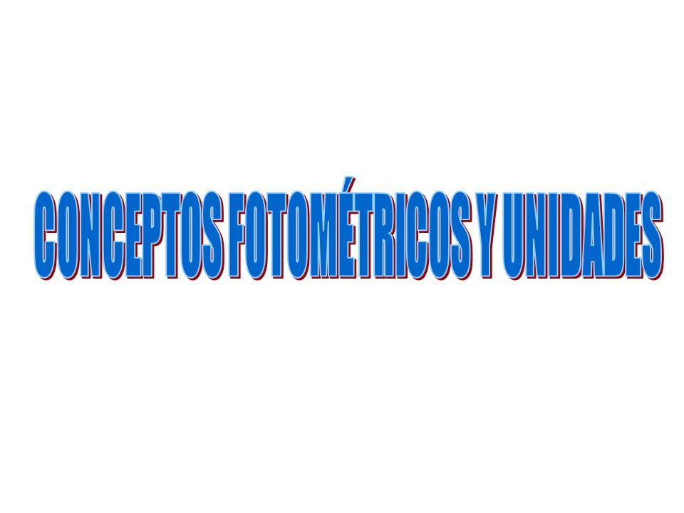 CONCEPTOS FOTOMÉTRICOS Y UNIDADES