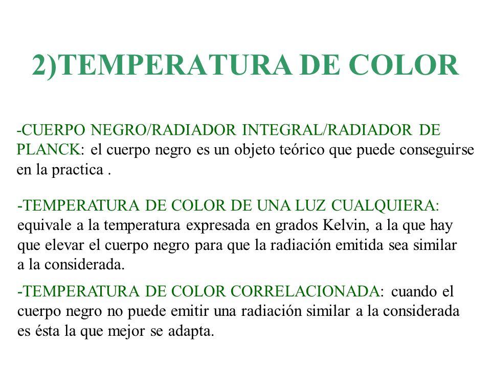 2)TEMPERATURA DE COLOR -CUERPO NEGRO/RADIADOR INTEGRAL/RADIADOR DE