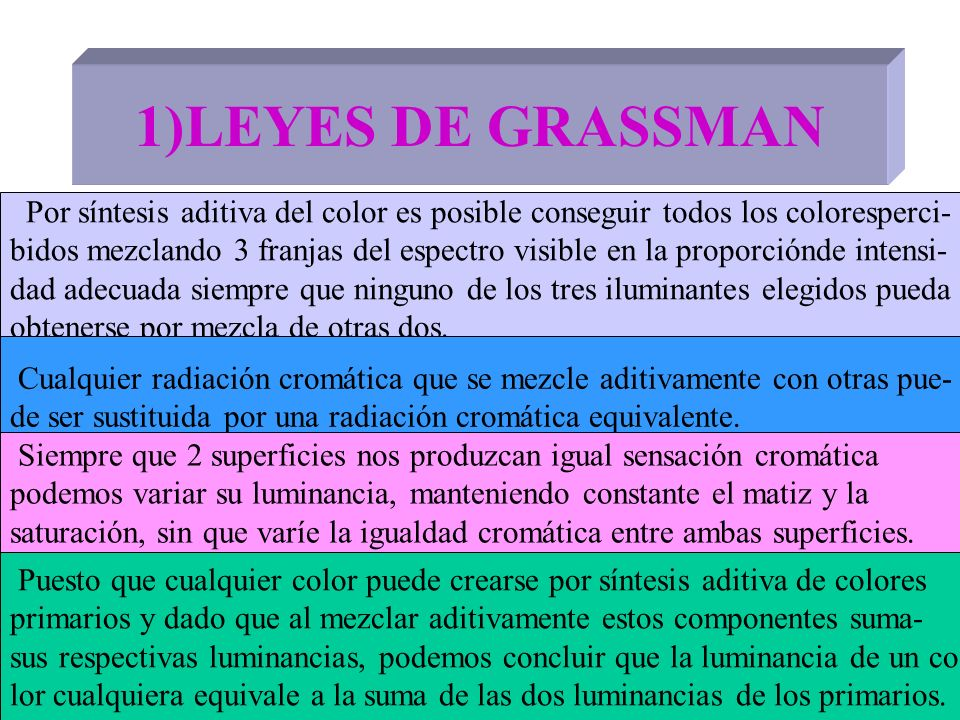 1)LEYES DE GRASSMAN Por síntesis aditiva del color es posible conseguir todos los coloresperci-
