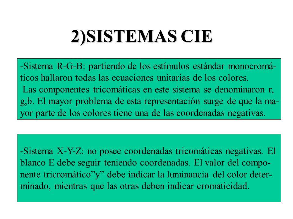 2)SISTEMAS CIE -Sistema R-G-B: partiendo de los estímulos estándar monocromá- ticos hallaron todas las ecuaciones unitarias de los colores.