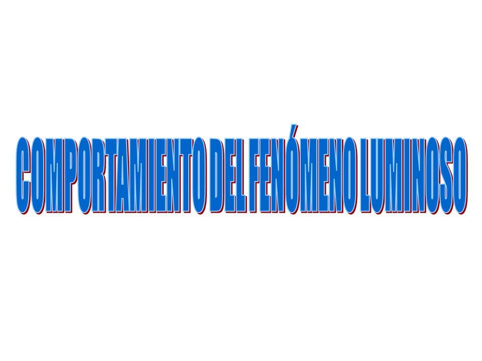 COMPORTAMIENTO DEL FENÓMENO LUMINOSO