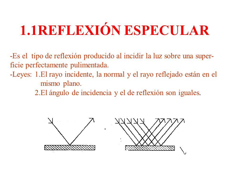 1.1REFLEXIÓN ESPECULAR -Es el tipo de reflexión producido al incidir la luz sobre una super- ficie perfectamente pulimentada.