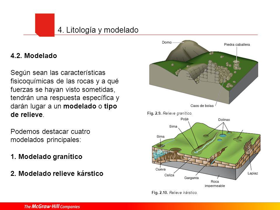 4. Litología y modelado 4.2. Modelado