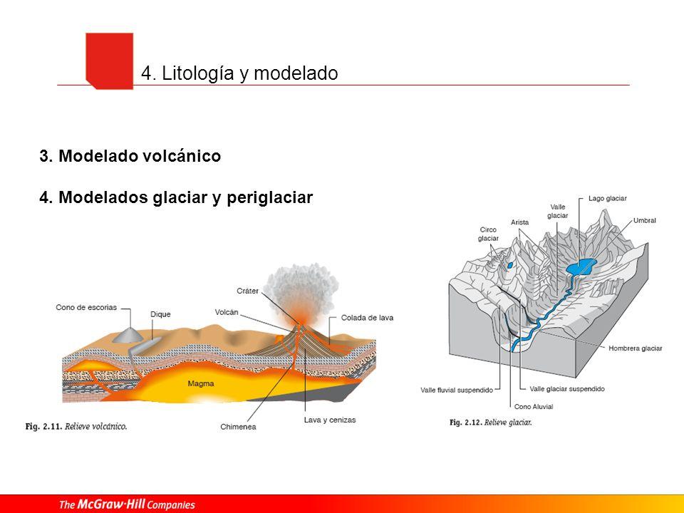 4. Litología y modelado 3. Modelado volcánico