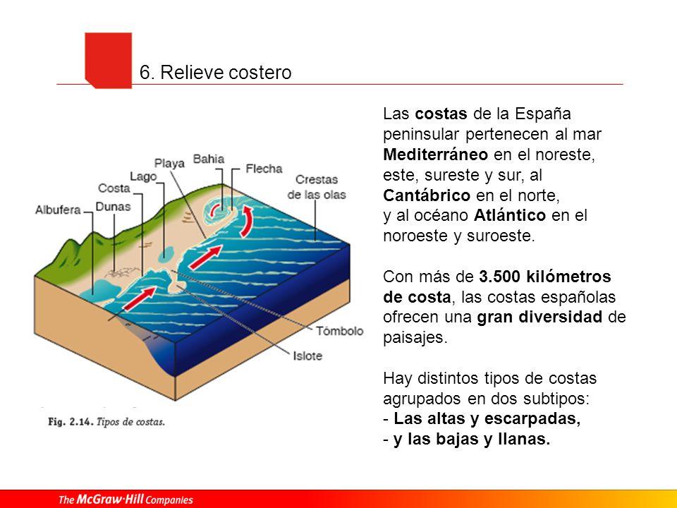 6. Relieve costero Las costas de la España peninsular pertenecen al mar Mediterráneo en el noreste, este, sureste y sur, al Cantábrico en el norte,