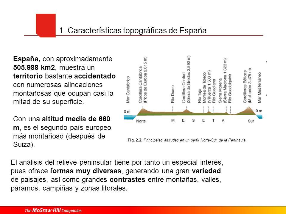 1. Características topográficas de España