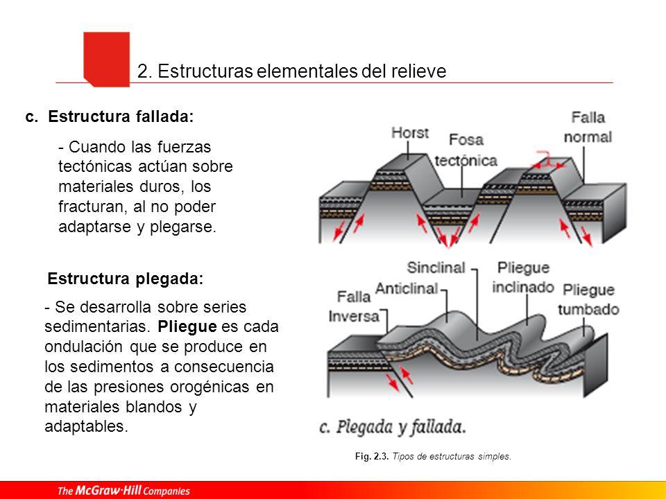 2. Estructuras elementales del relieve