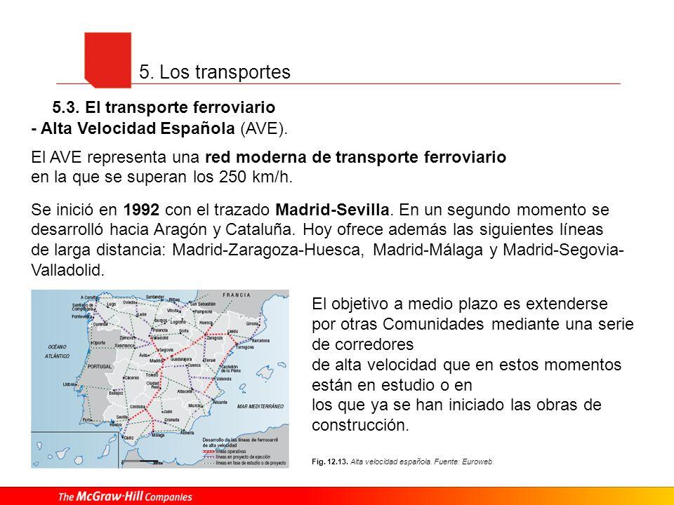 5. Los transportes 5.3. El transporte ferroviario