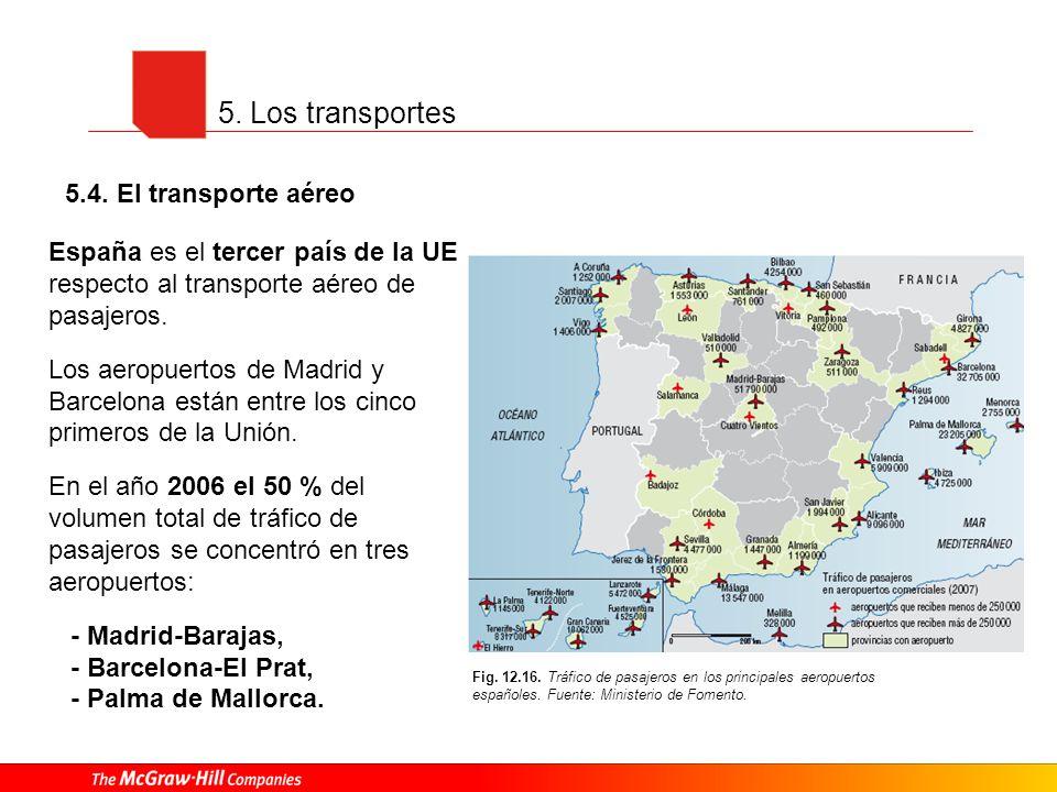 5. Los transportes 5.4. El transporte aéreo