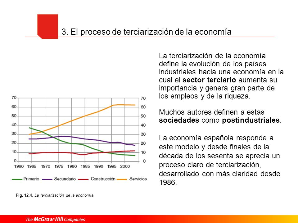 3. El proceso de terciarización de la economía