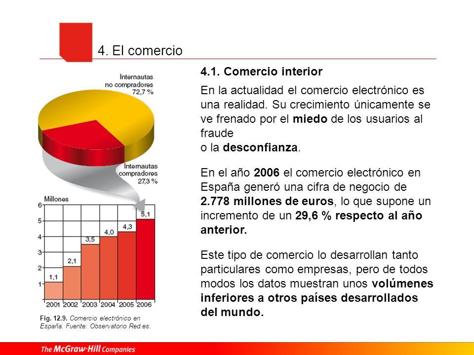 4. El comercio 4.1. Comercio interior