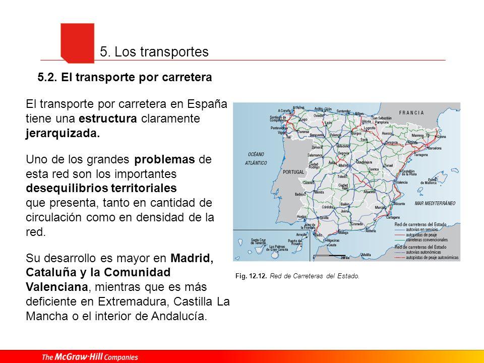 5. Los transportes 5.2. El transporte por carretera