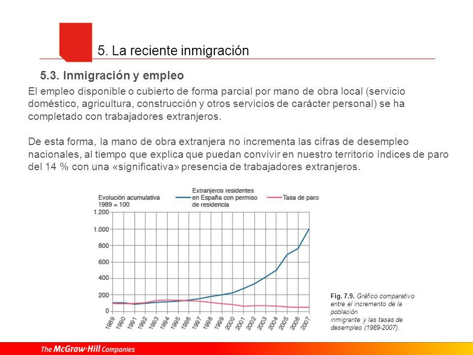 5. La reciente inmigración