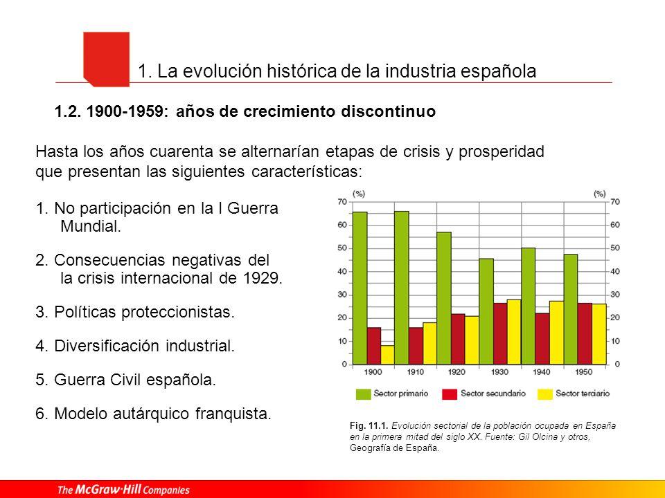 1. La evolución histórica de la industria española