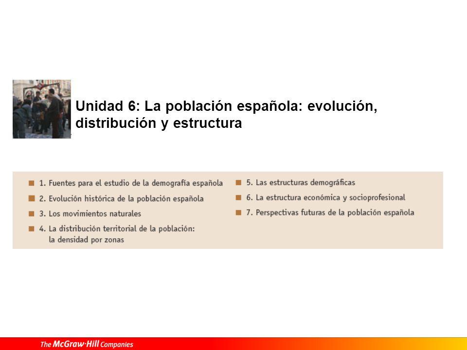 Unidad 6: La población española: evolución, distribución y estructura