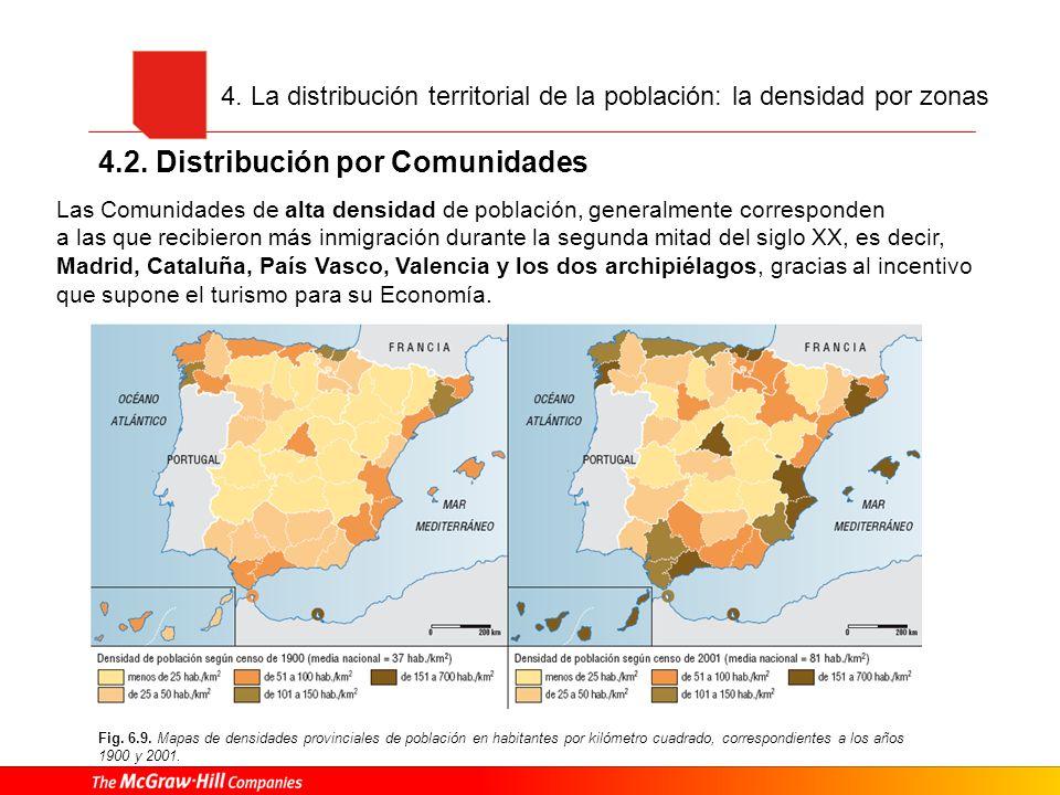 4. La distribución territorial de la población: la densidad por zonas