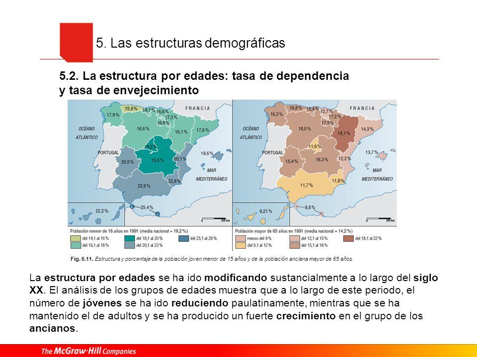 5. Las estructuras demográficas