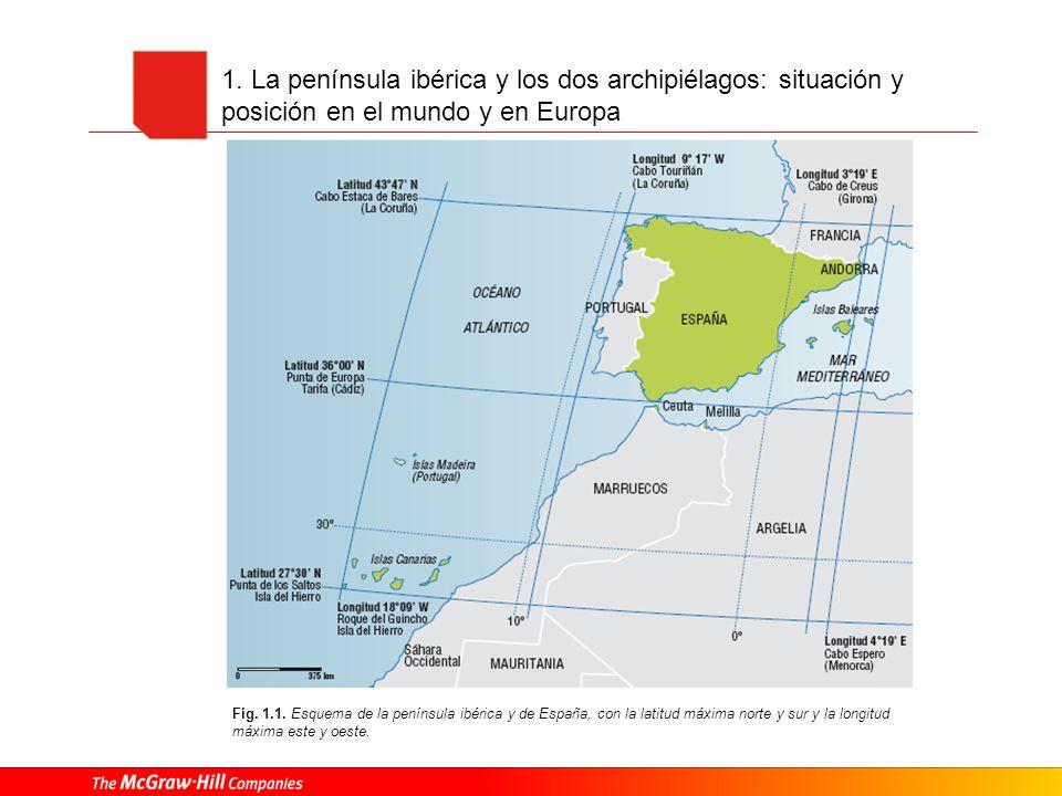 1. La península ibérica y los dos archipiélagos: situación y posición en el mundo y en Europa