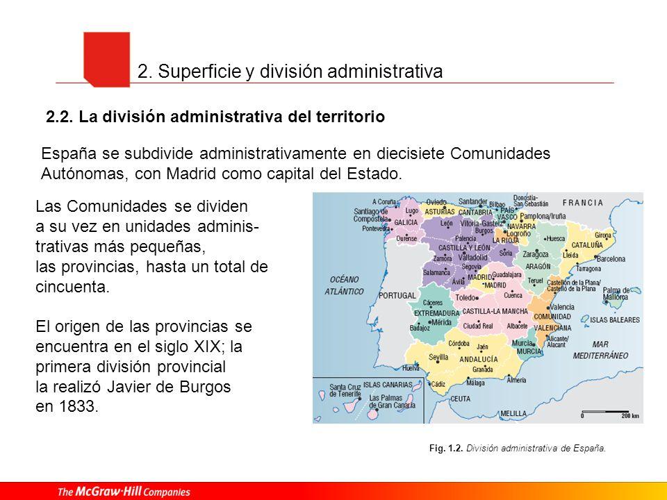 2. Superficie y división administrativa
