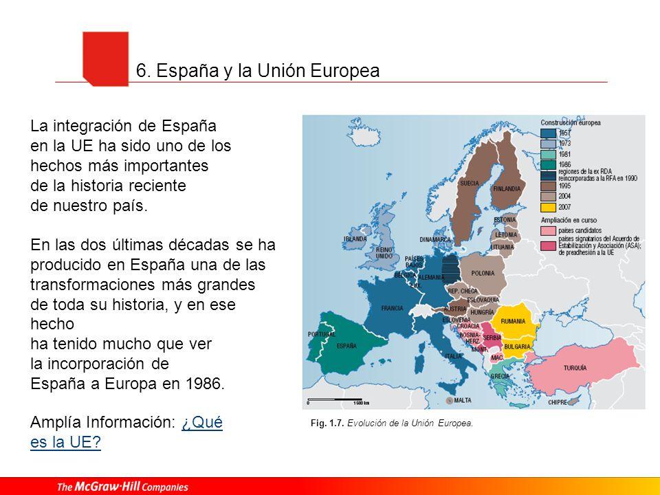 6. España y la Unión Europea