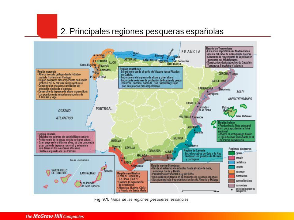 2. Principales regiones pesqueras españolas