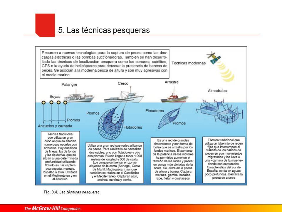 5. Las técnicas pesqueras