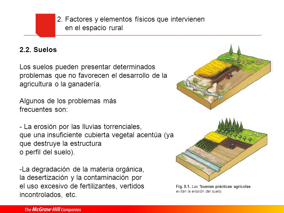 2. Factores y elementos físicos que intervienen en el espacio rural