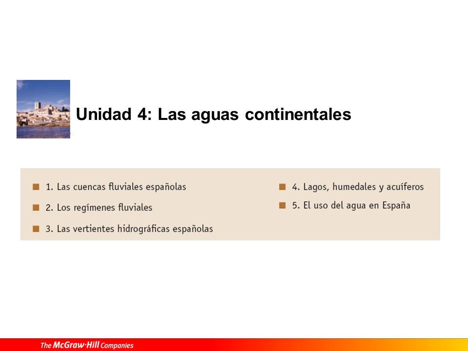 Unidad 4: Las aguas continentales