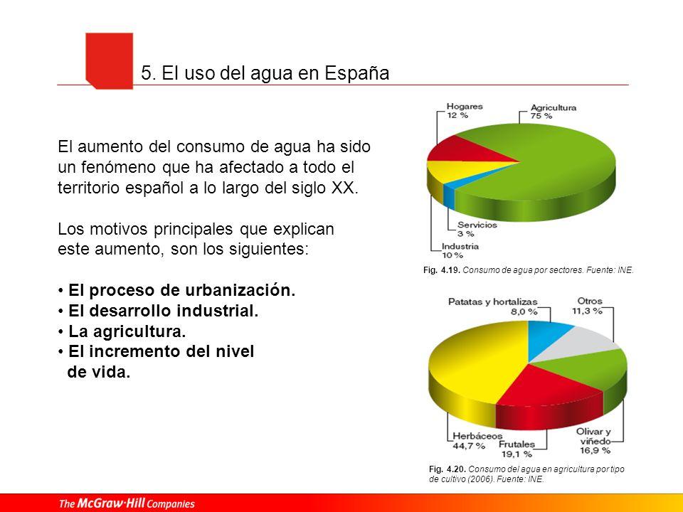 5. El uso del agua en España